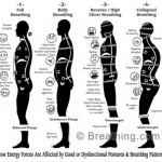 SM-Breathing-Forces-Text-breathing